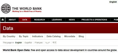 World-Bank-data
