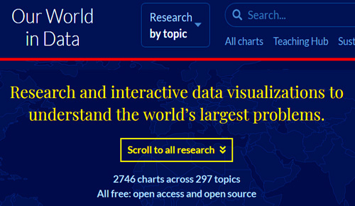 Our-World-in-Data