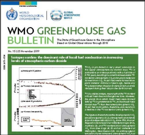 WMO-Bulletin